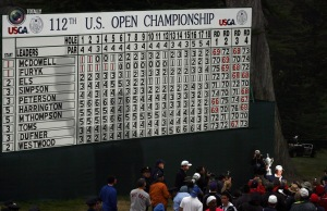 2012 US Open Scoreboard